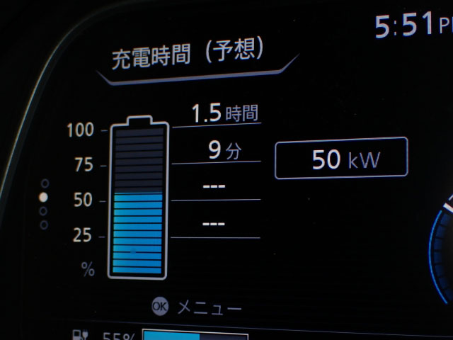 充電スタンドやバッテリー容量は頭打ち感がある